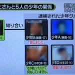【河川敷遺体】井上翼さんを殺害した犯人5少年のDQNっぷりがヤバすぎる…(画像あり)