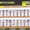 【速報】24時間テレビ2017、終わるwwwwwwwww(画像あり)