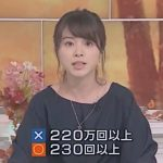 【誤報】TBS「NEWS23」が偽ニュースを流した結果・・・・・