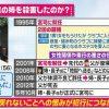 【緊急】富岡八幡宮事件、富岡茂永容疑者に衝撃の事実判明…